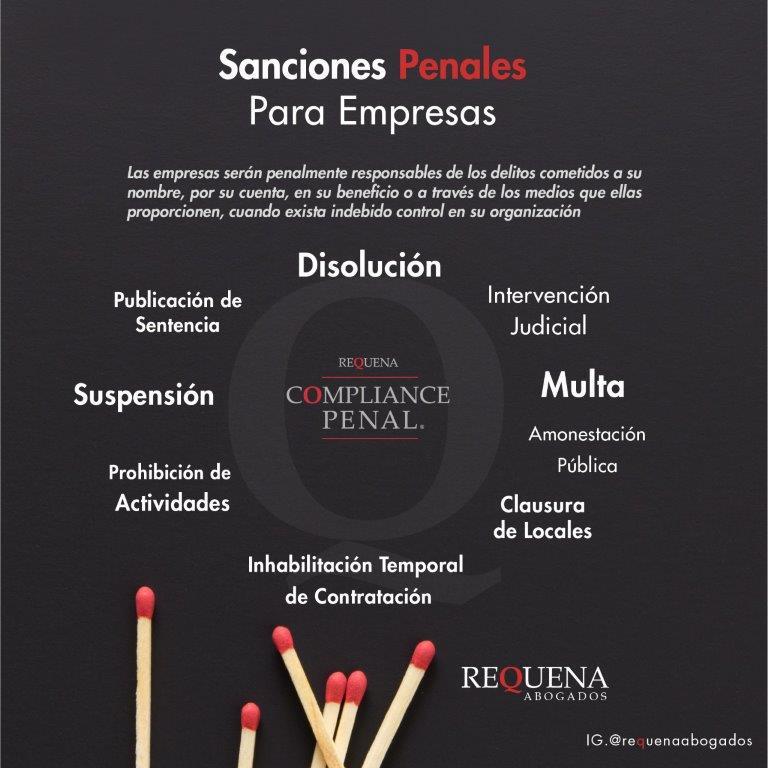 Sanciones Penales para Empresas | Compliance Penal | Requena Abogados